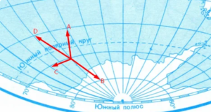 Направление на карте
